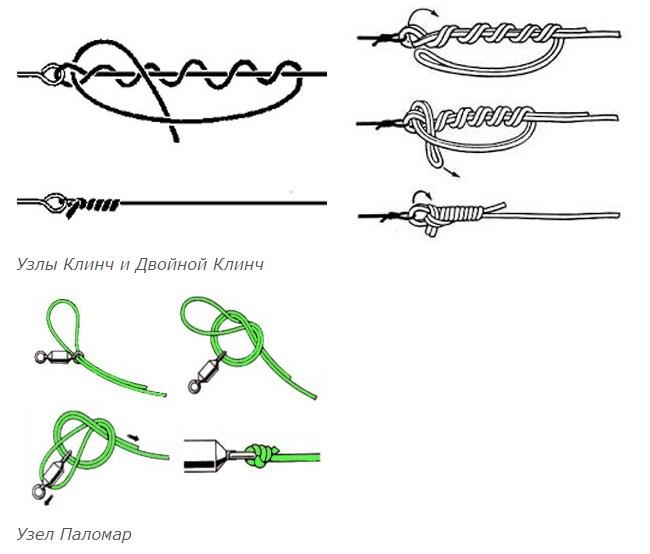 Как сделать узел для поводка