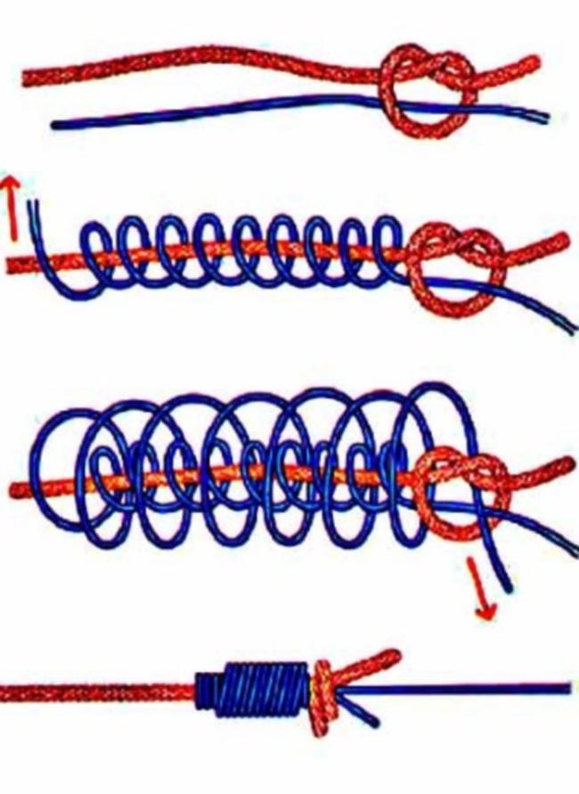 узлы для плетенки и флюрокарбона