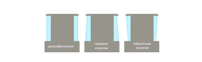 виды профиля укладки лески на шпуле катушки