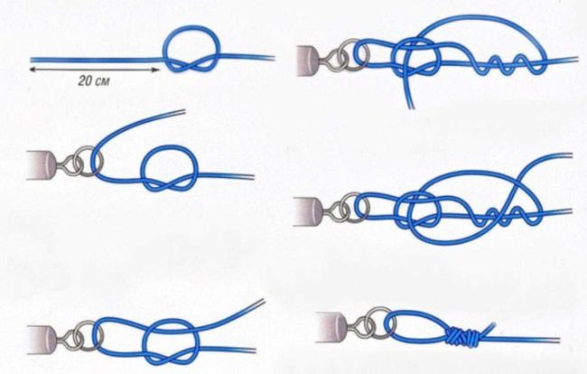 рыболовный узел рапала