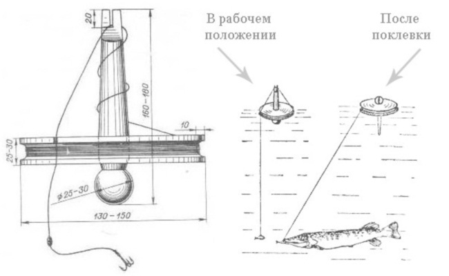 схема кружка на щуку