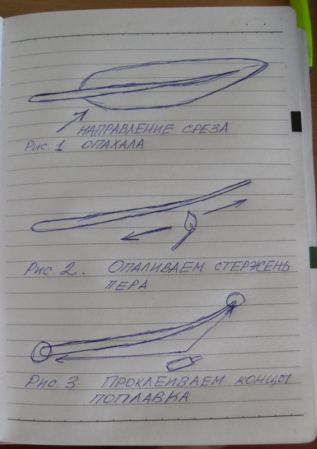 этапы изготовления поплавка гусиное перо